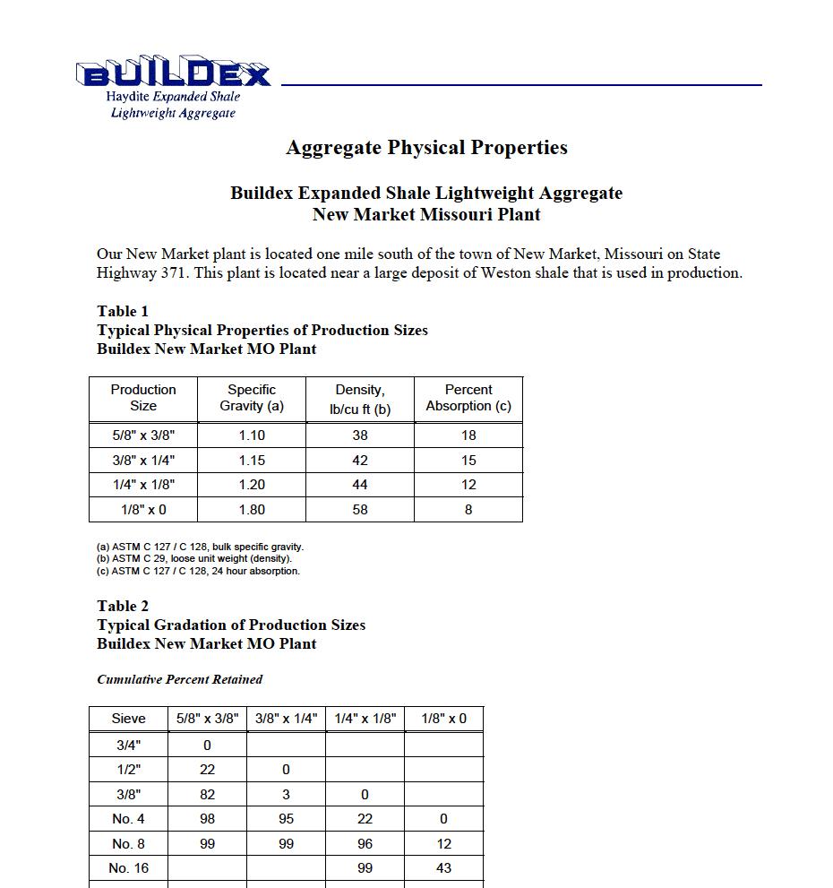 Buildex Marquette Plant Information
